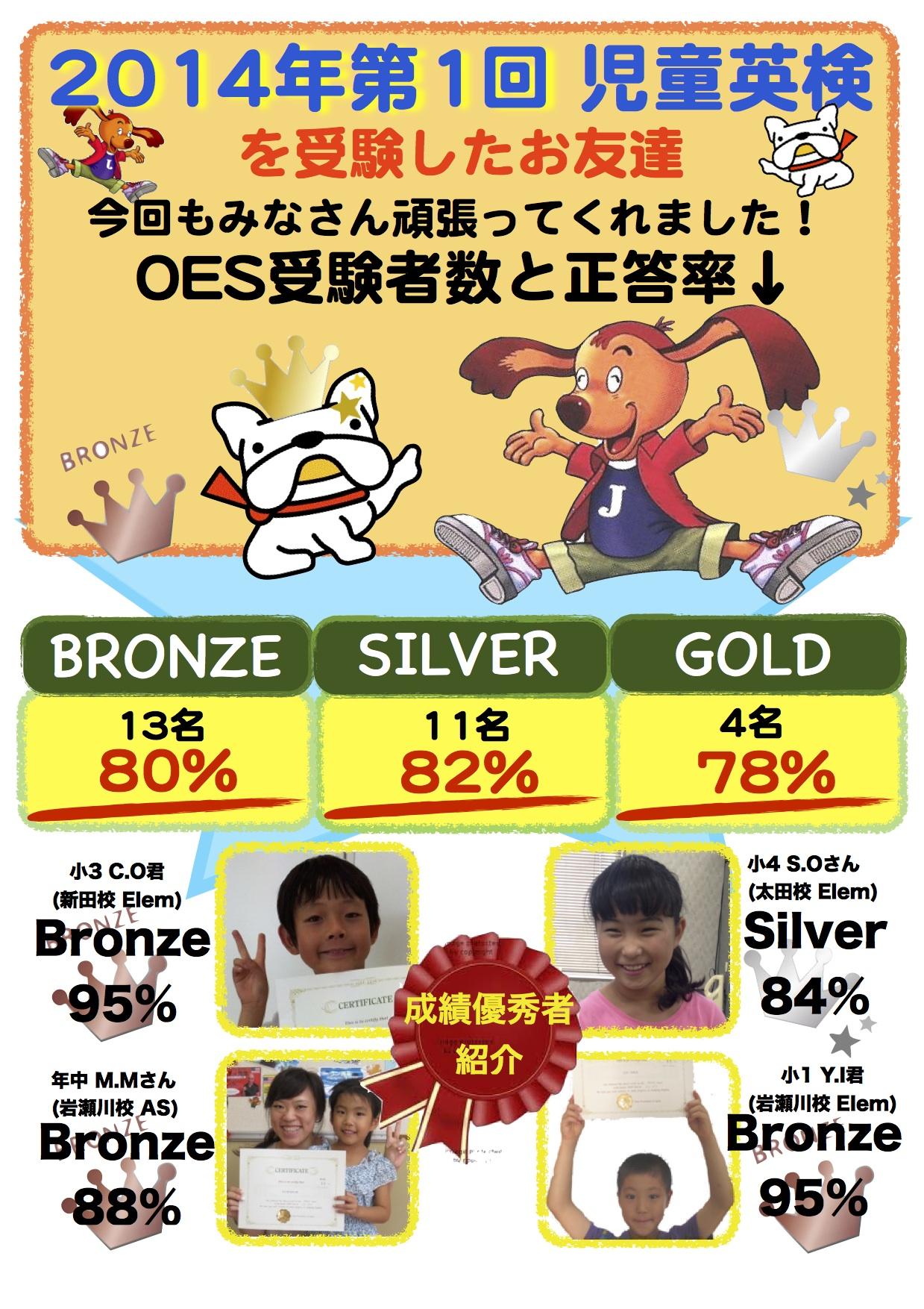 生徒写真入り 2014-1回児童英検 結果報告 ポスター