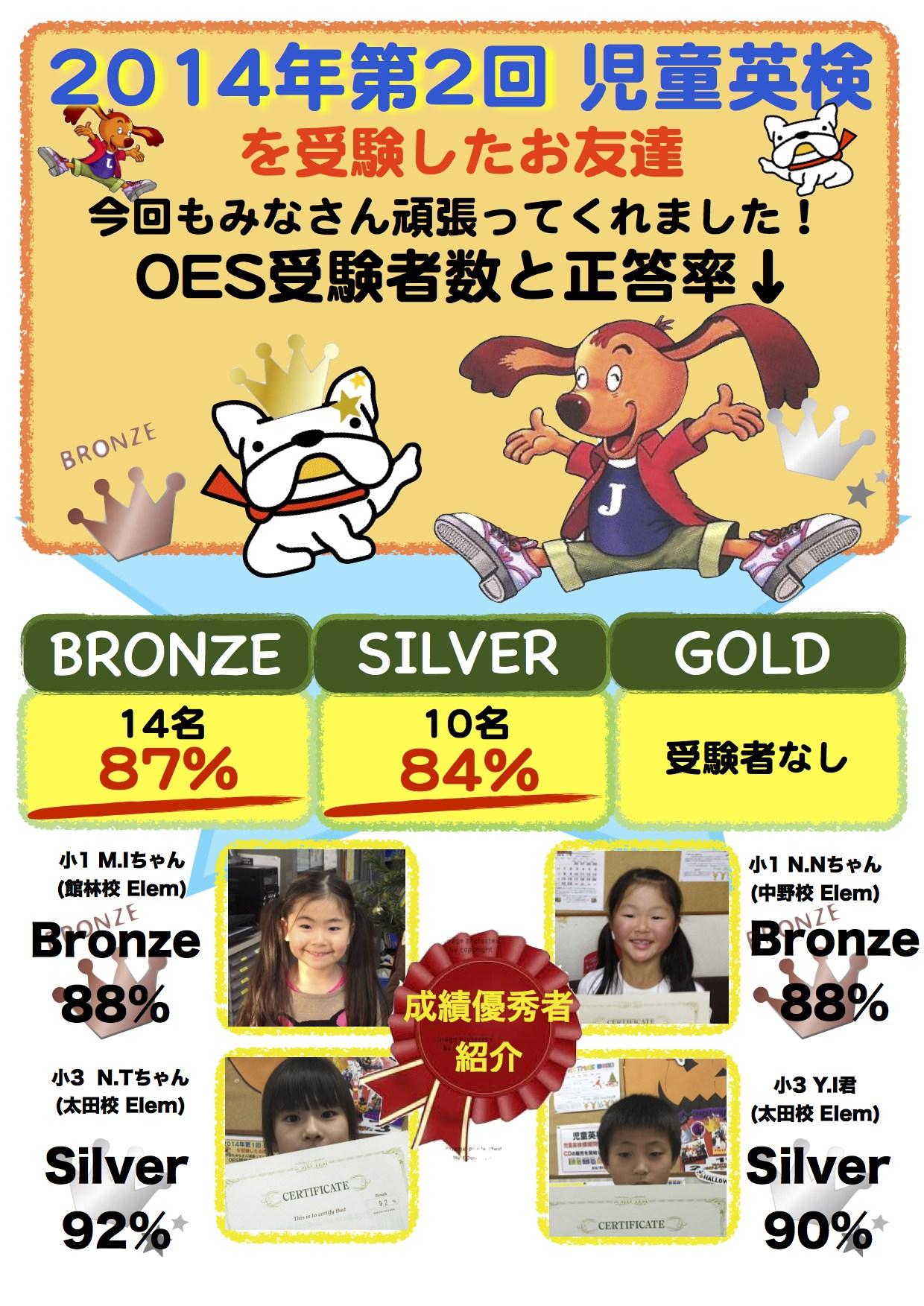 生徒写真入り 2014-2回児童英検 結果報告 ポスター (TES,NK,全体,WEB用)