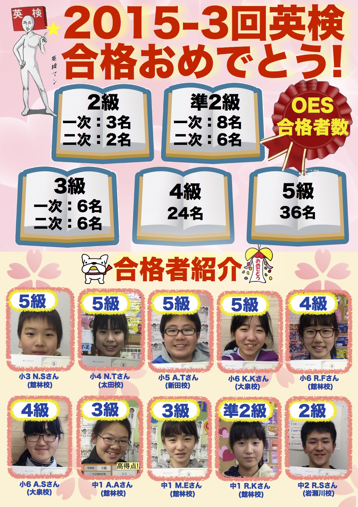 2015-3回英検合格ポスター WEB TES5 OTA1 NIT1 GL2 IW1 Nozomu Rino Akane Misaki Ru Natsumi Arata Kotoha Aya Riki