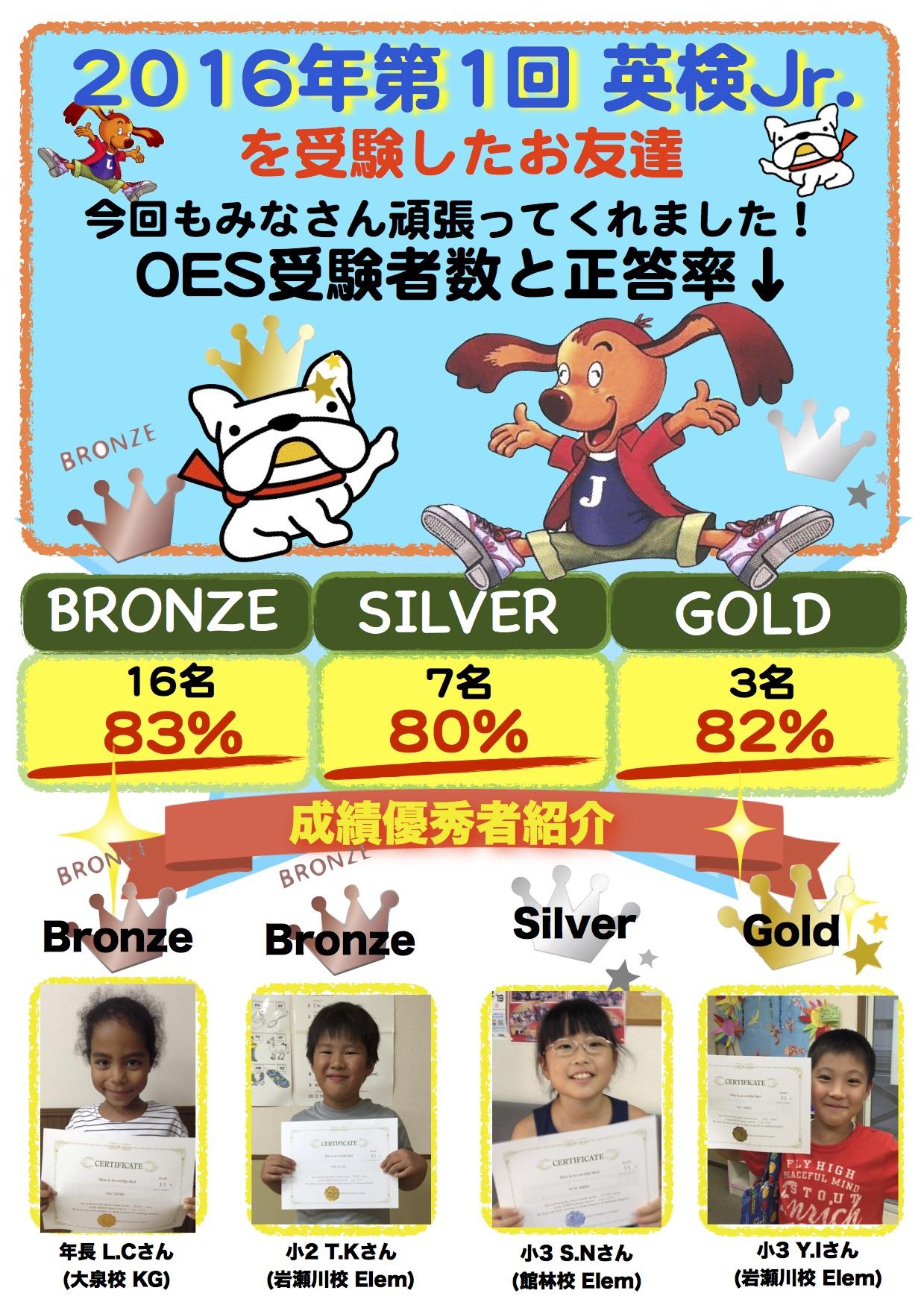 ②HP用:生徒写真入り 2016-1回英検Jr. 結果報告 ポスター