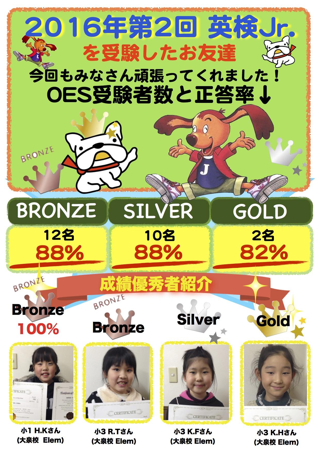 ①GL:生徒写真入り 2016-2回英検Jr. 結果報告 ポスター